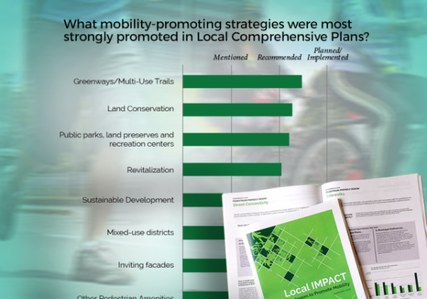 Local IMPACT: Strategies to Promote Mobility